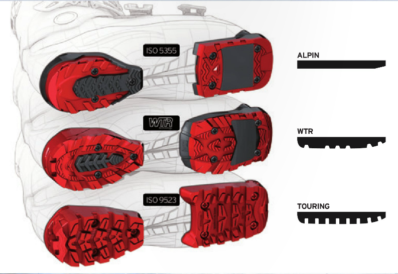 Atomic Tracker 16 Small Ski Bindings 2015 Evo