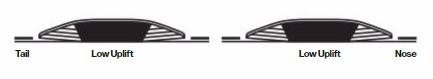 Подъем боковой поверхности Sidebase