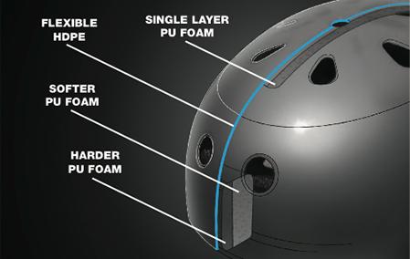protec helmets  eBay