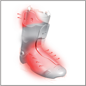 />  <p><em>EndoFit Step-In</em>–<span>Endofit shell construction's plastic tongue shape allows for a wider opening for an intuitive step in.</span></p>  <img class=