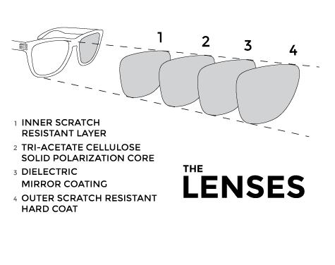 9572c53cb8 Sunski Makani Sunglasses