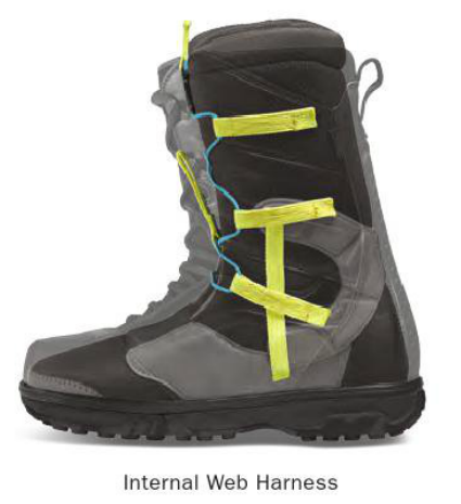 6054228578 Instep Flex Zones – Maintaining flex not only in your boot but also when  your boot is strapped onto a binding describes the main problem that the  Instep ...