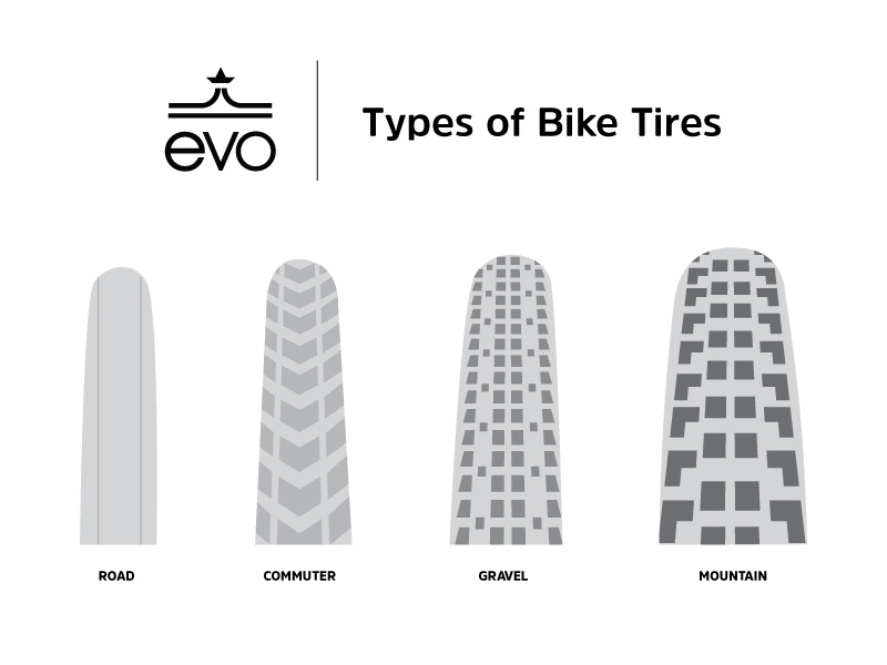 Types of bike tires