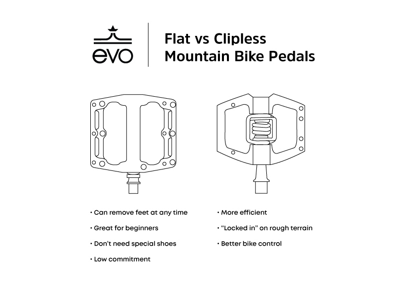 Flat vs clipless mountain bike pedals