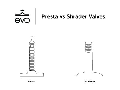 Schrader vs presta bike valves