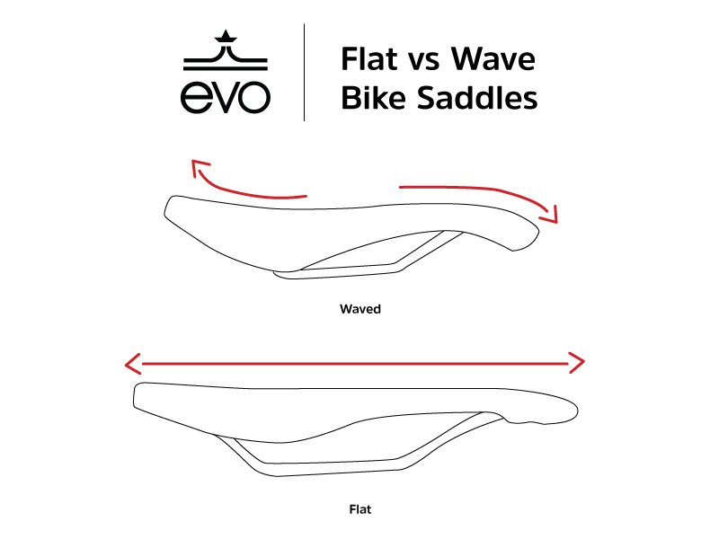 Bike saddle curvature & wave