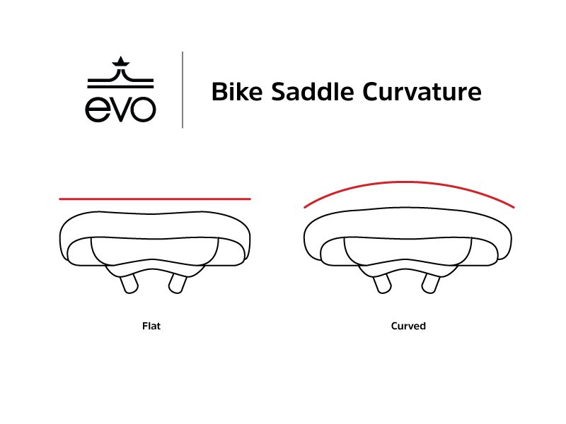 Bike saddle or seat curvature