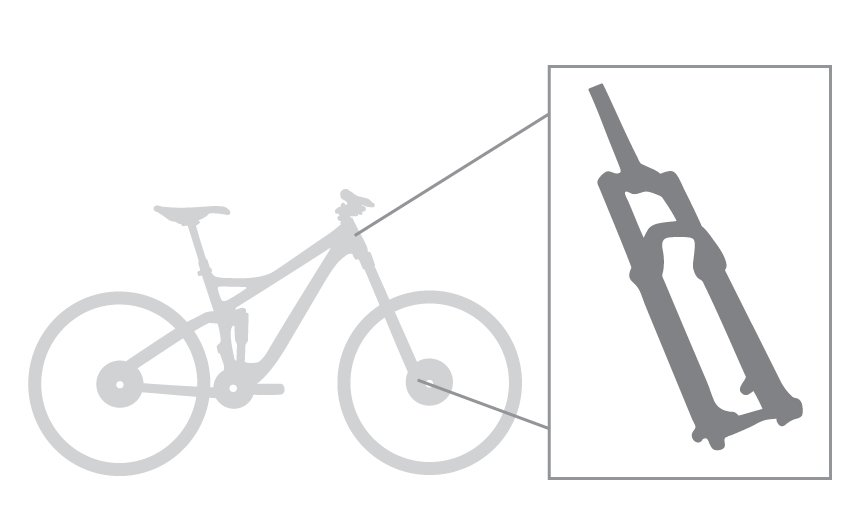 How Mountain Bike Suspension Works Evo