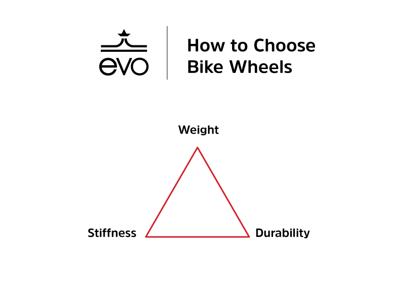How to choose bike wheels