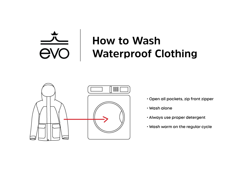 How to Wash Waterproof Jackets & Clothing