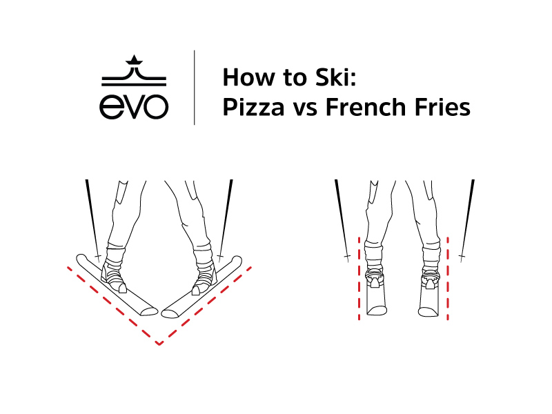 Skiing pizza vs french fries