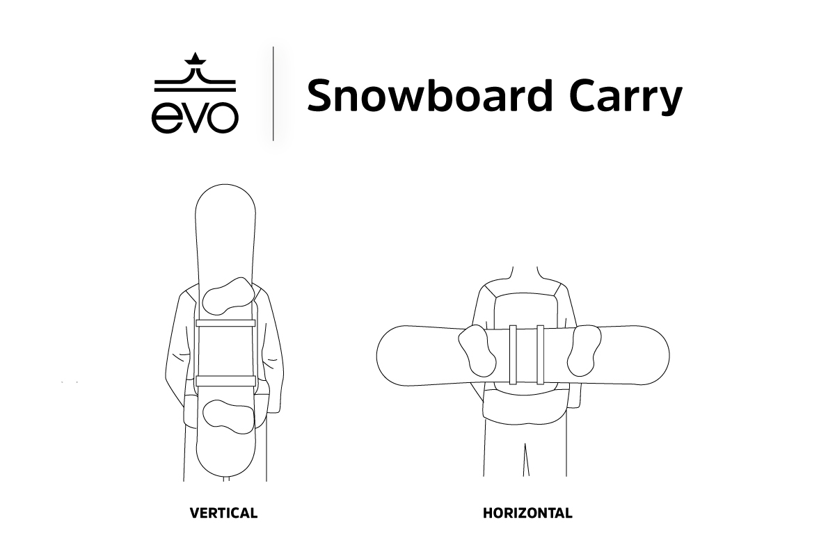 Snowboard Carry