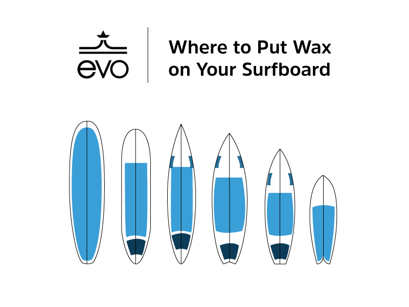 How to wax a surfboard - where to put wax