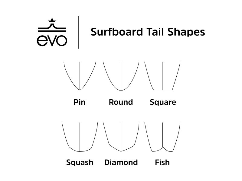 Surfboard tail shapes guide