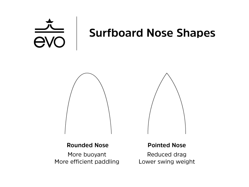 Surfboard nose shapes
