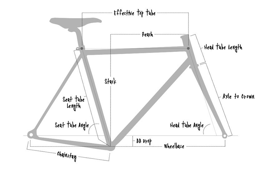 seat tube diagram  seat  free engine image for user manual