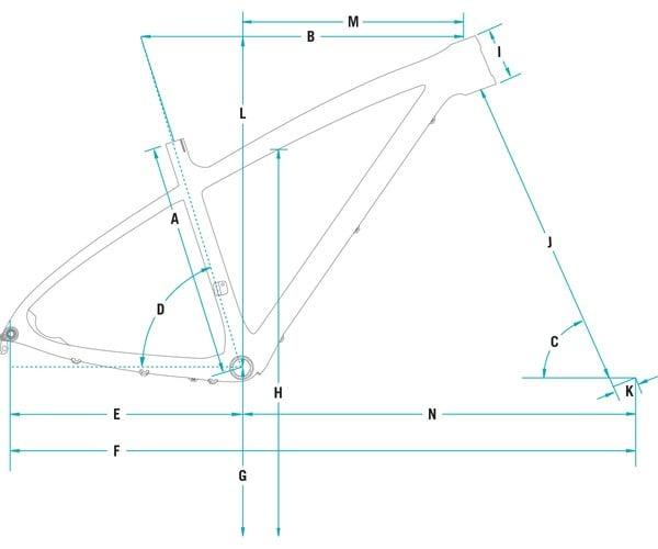 Yeti Bikes Size Chart - 2018