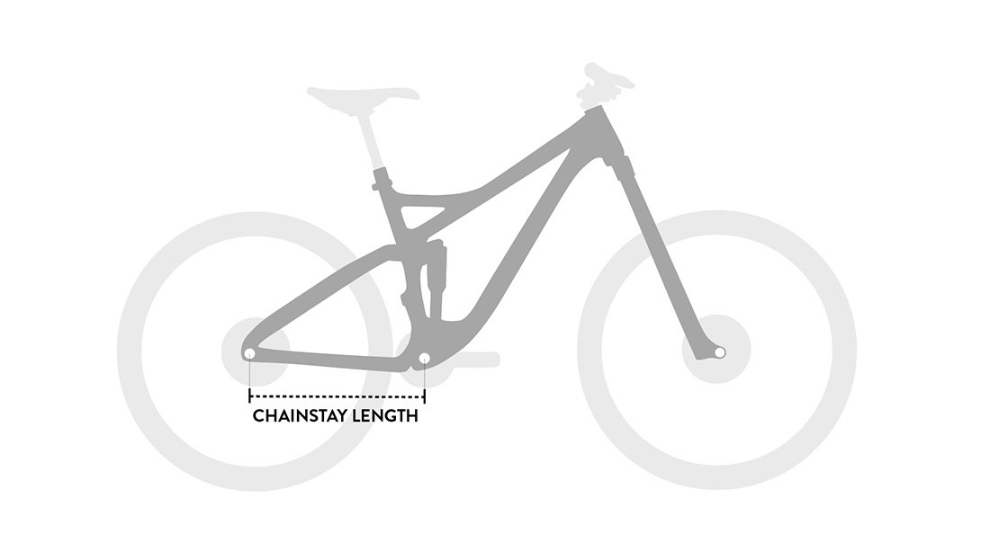 Mountain Bike Sizing & Fit Guide: Size Chart & Frame Geometry | evo