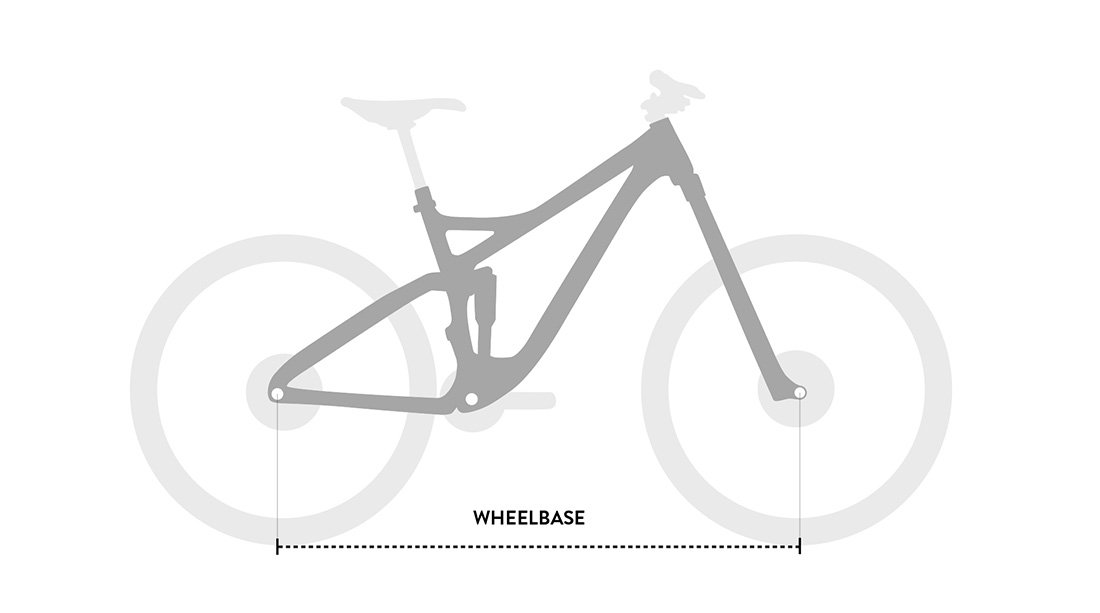 Mountain Bike Sizing & Fit Guide: Size Chart & Frame Geometry | evo