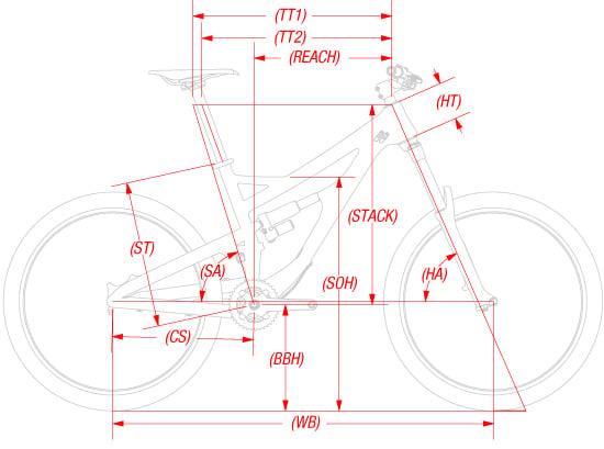 Devinci Bikes Size Chart