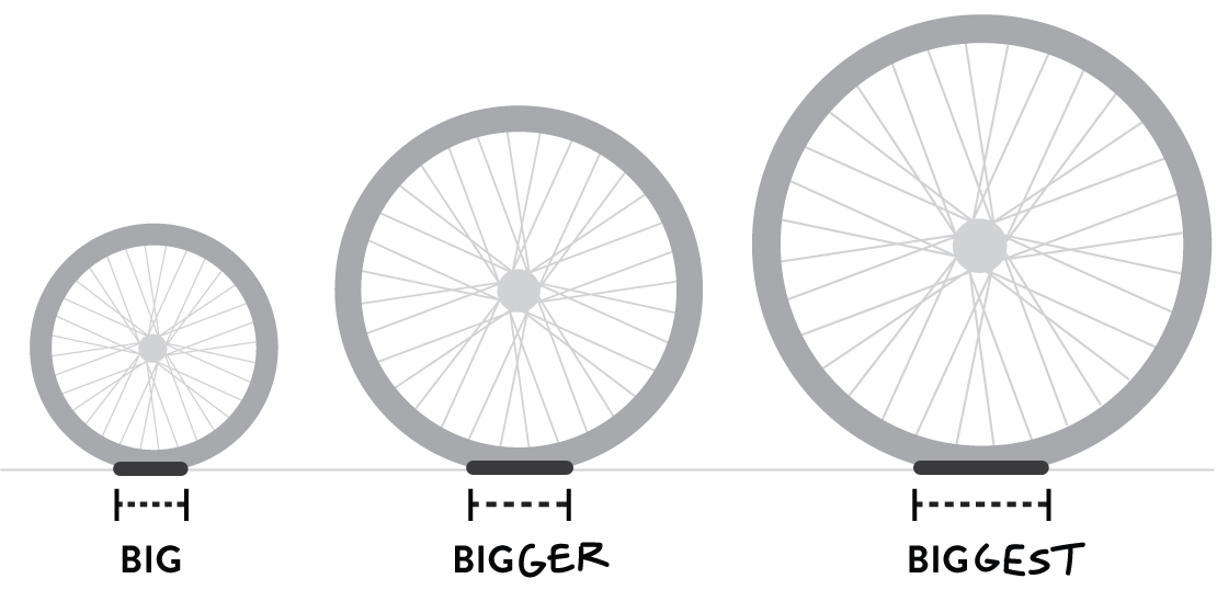 Contact Patch Size With A Larger Mountain Bike Wheel
