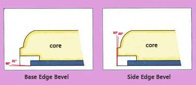 edge bevel