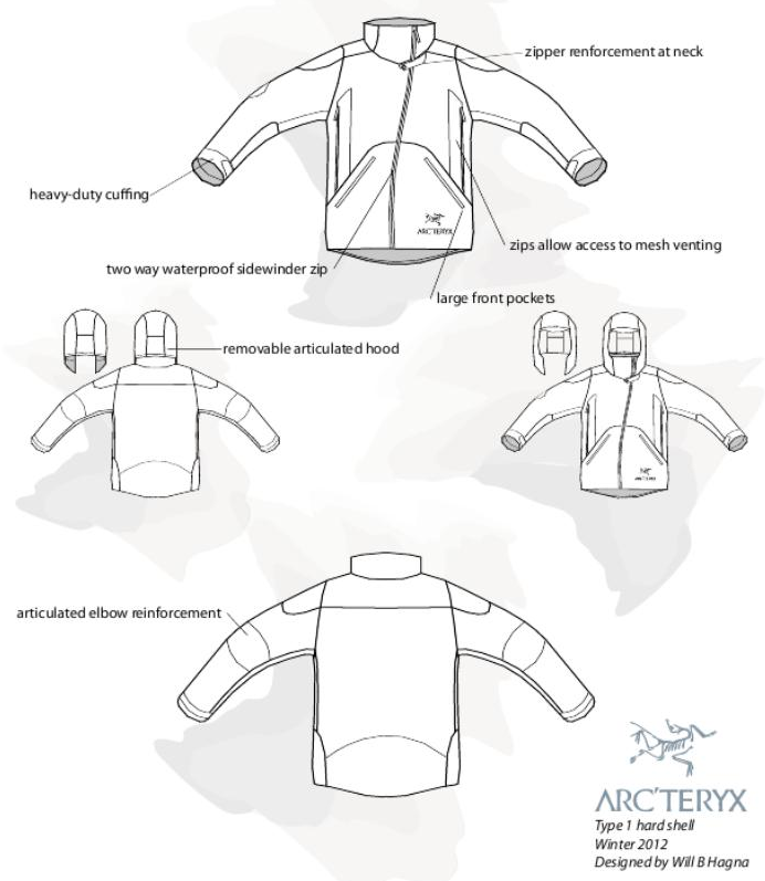 Outerwear Construction Guide Fabric Amp Features Evo