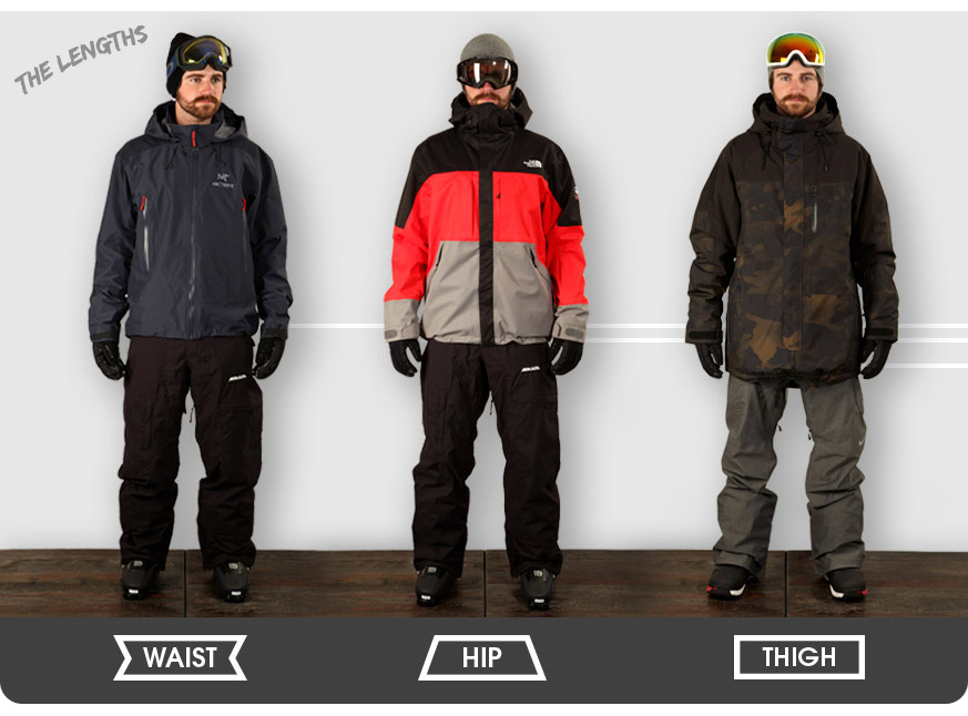 Outerwear Fit &amp Jacket Length Guide | evo