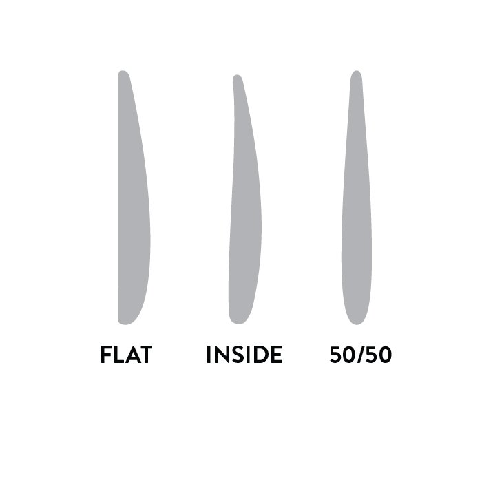 How To Choose Surf Fins: Fin Setup And Types