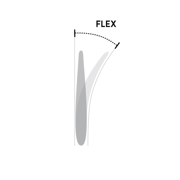 How To Choose Surfboard Fins: Setup And Fin Types