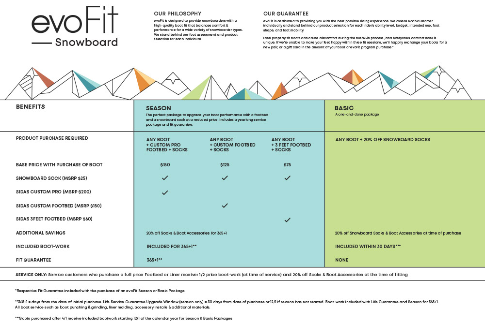 evoFit Custom Ski Boot Fitting Packages | evo